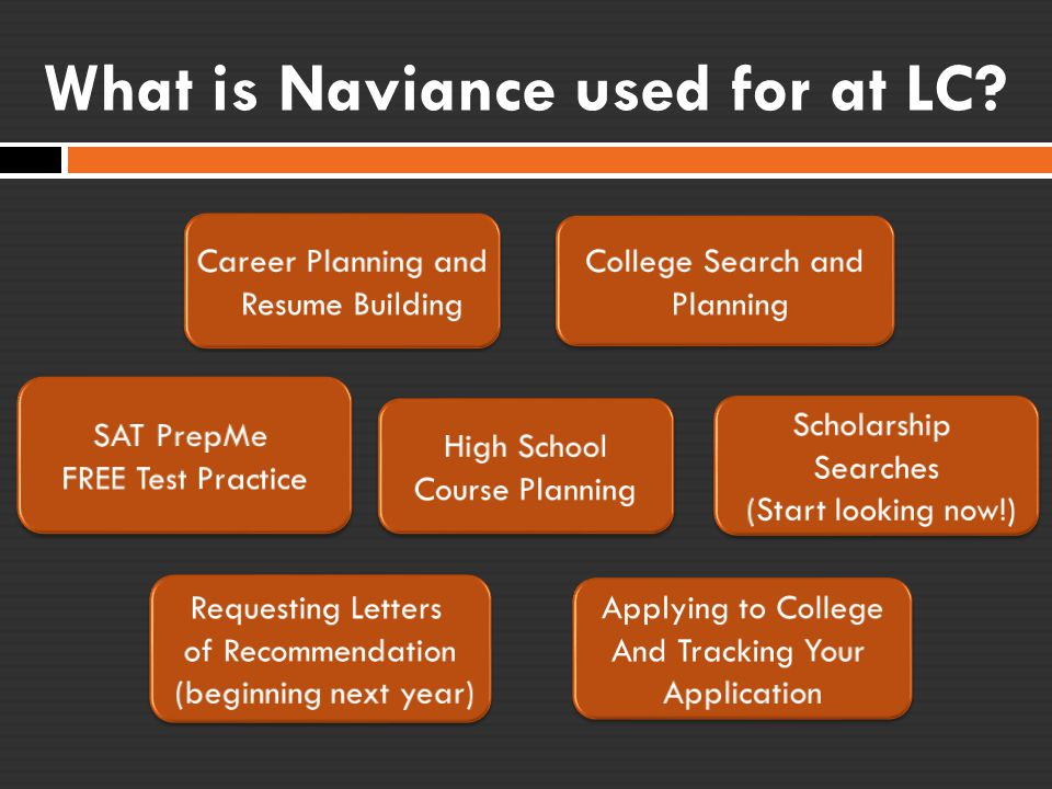 How do I access Naviance? 1. Log in to lctigers.com