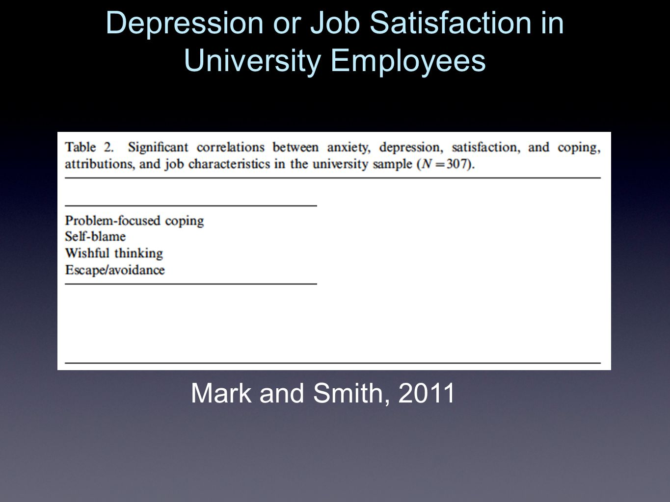 Proudfoot et al., 2009 Attributional Training and Job Satisfaction
