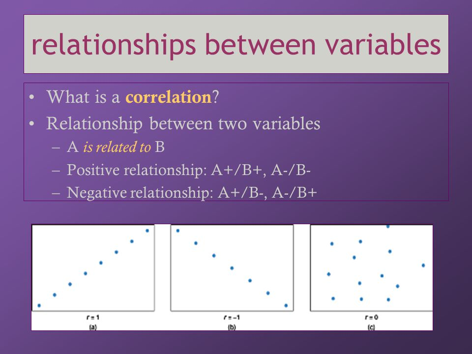 relationships between variables As a person gets angrier, they also get more violent.