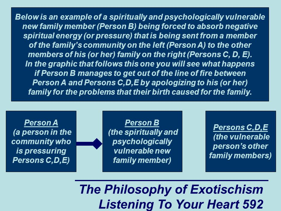 The Philosophy of Exotischism Listening To Your Heart 593 Person A (a person in the community who is pressuring Persons C,D,E) Person B (the spiritually and psychologically vulnerable new family member) Persons C,D,E (the vulnerable person's other family members) Below is an example of a spiritually and psychologically vulnerable new family member (Person B) managing to get out of the line of fire between a member of the family's community on the left (Person A) and the other members of the vulnerable person's own family (Persons C,D,E) on the right.