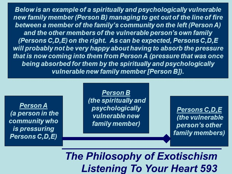 The Philosophy of Exotischism Listening To Your Heart 594 Below is an example of a spiritually and psychologically vulnerable new family member (Person B) being forced to absorb pressure that is being sent by a member of the family's community (Person A) on the left to the other members of his (or her) own family (Persons C,D,E) on the right.
