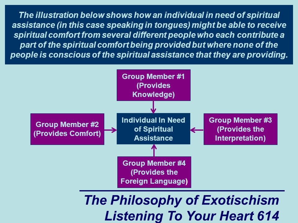 The Philosophy of Exotischism Listening To Your Heart 615 Then I told Pastor Ron that I knew that some people believe that when we die our souls remain in the Collective Subconscious and perform tasks such as helping people who are still living when they take part in spiritual events