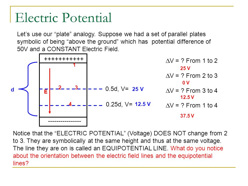 Equipotential Lines So let's say you had a positive charge.