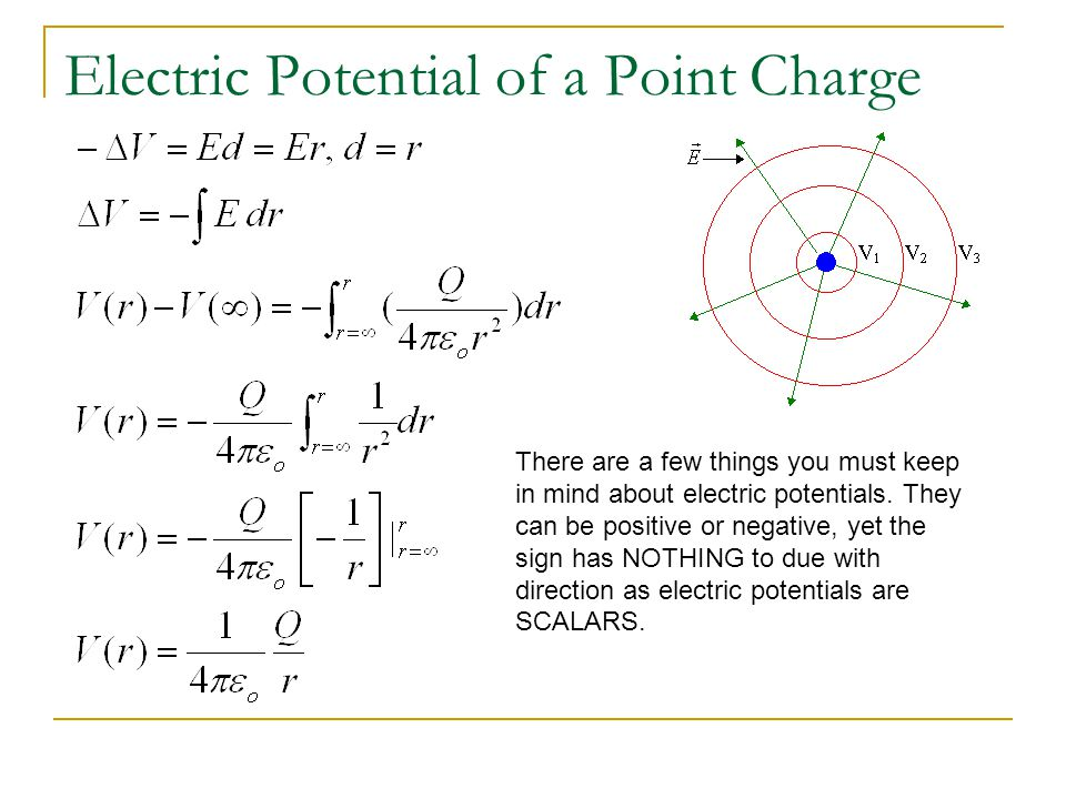 Electric Potential of a Point Charge This is what you would see if you mapped 2 oppositely charged points charges.