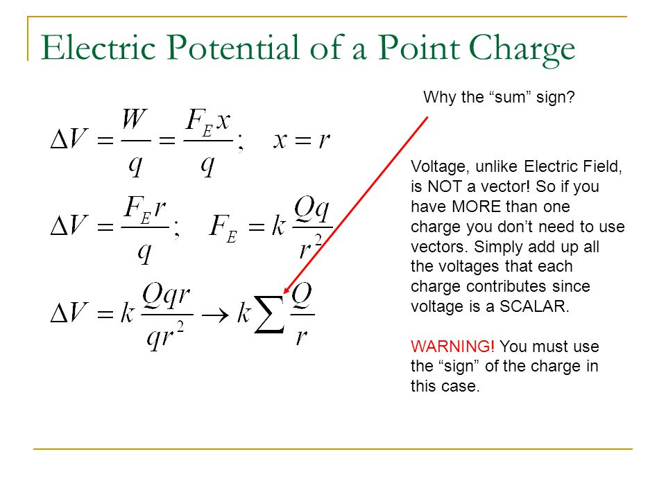 Potential of a point charge Suppose we had 4 charges each at the corners of a square with sides equal to d.