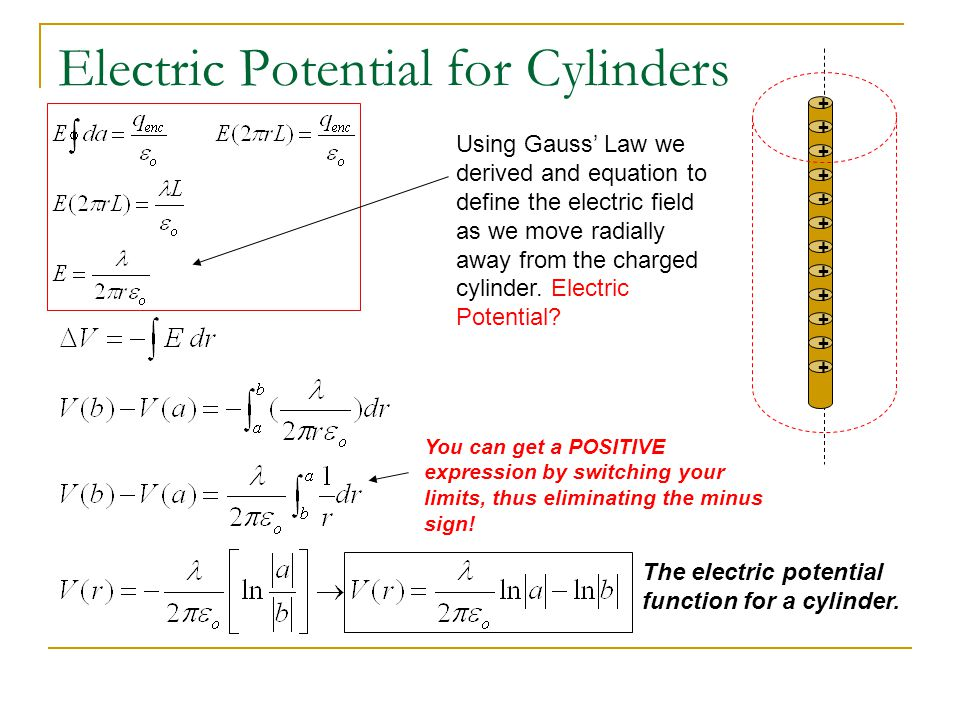 Electric Potential for Conducting Sheets + + + + + + + E =0 Using Gauss' Law we derived and equation to define the electric field as we move radially away from the charged sheet or plate.