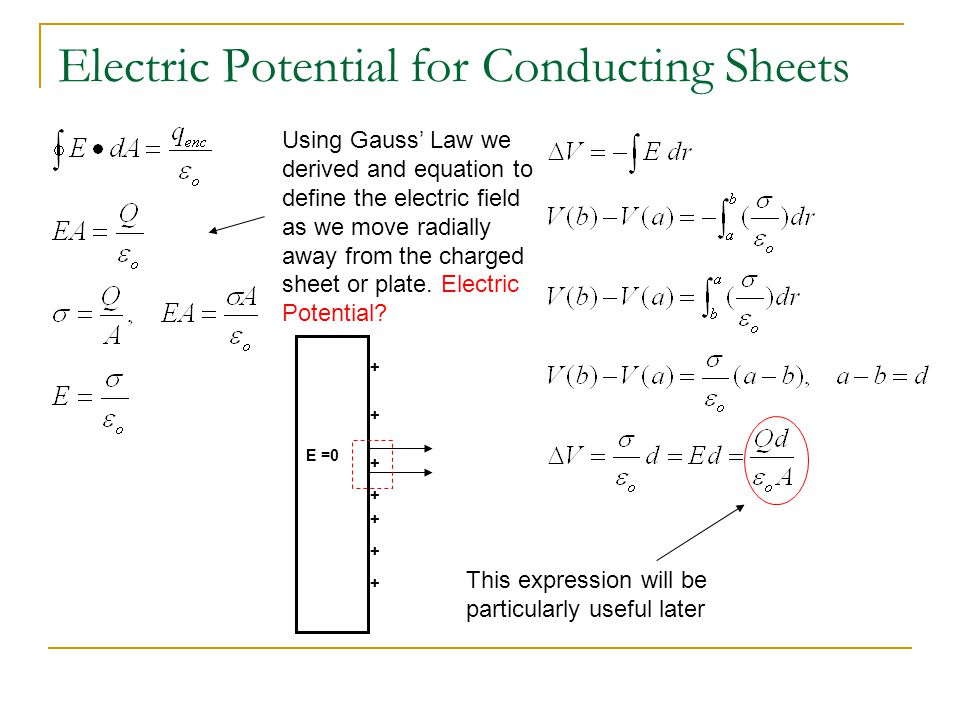 In summary You can use Gauss' Law to derive electric field functions for conducting/insulating: spheres (points), cylinders (rods), or sheets (plates).