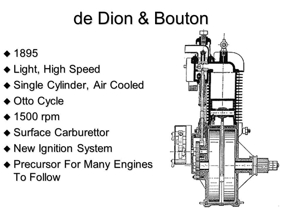 de Dion (1895) - Electric Ignition