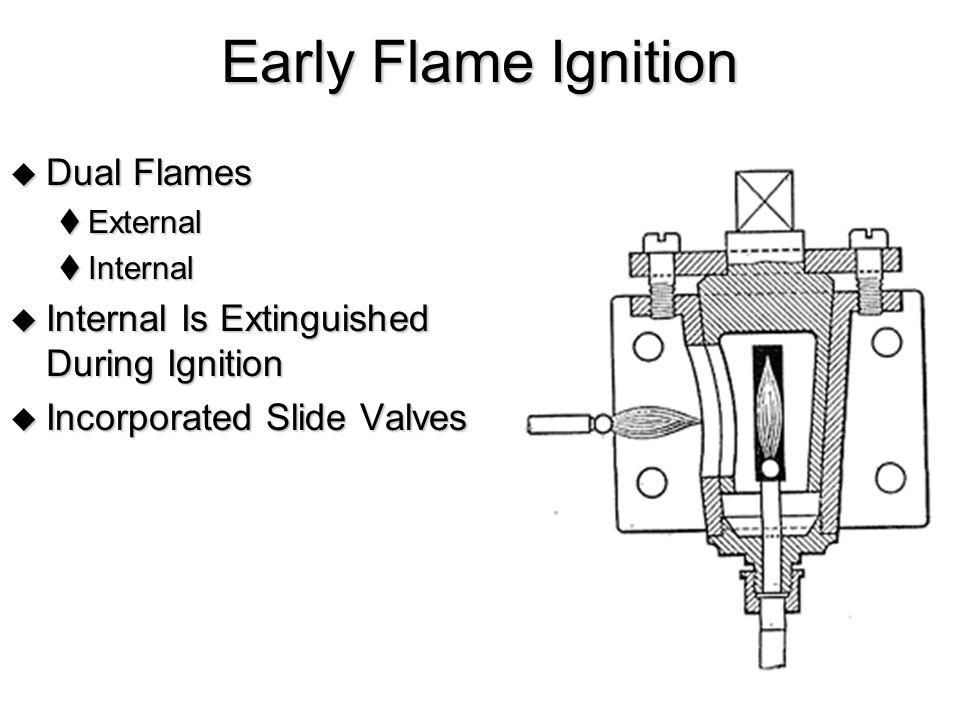Other Developers  Dugald Clerk (1879)  2-Stroke Engine  Single-Acting Lenoir Engine  Griffin  6-Stroke Engine