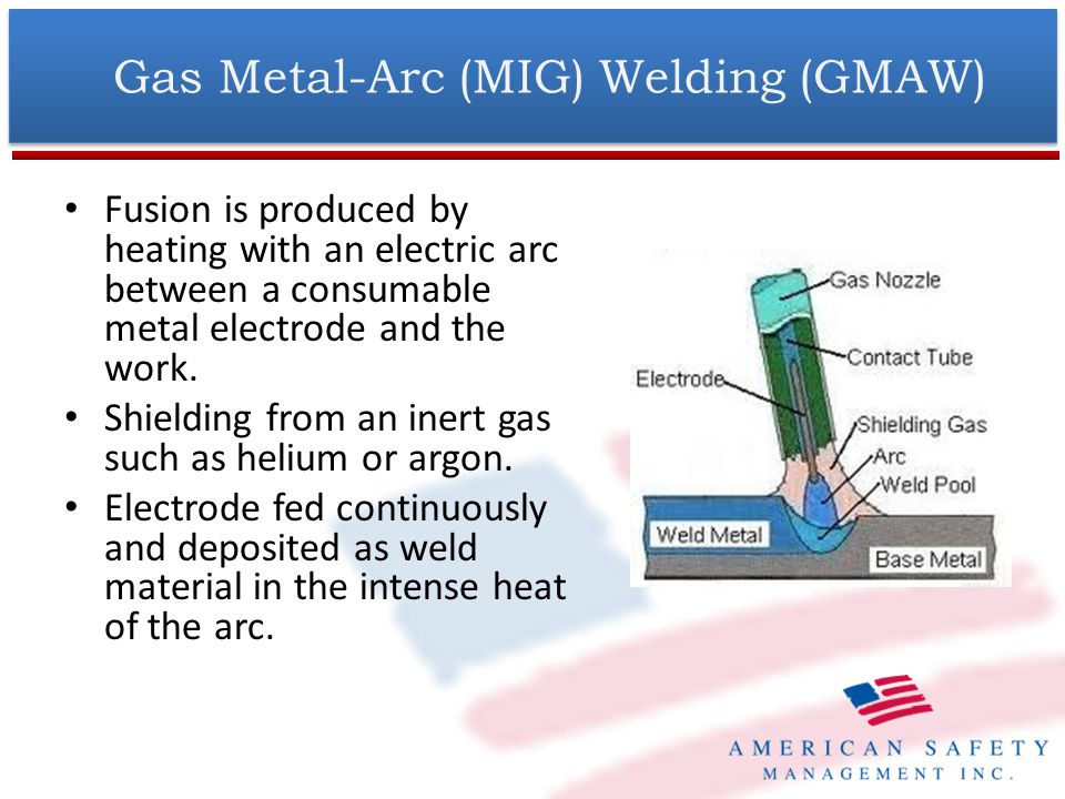 Gas Tungsten-Arc (TIG) Welding (GTAW) Fusion is produced by heating with an electric arc between a non- consumable tungsten electrode and the work.
