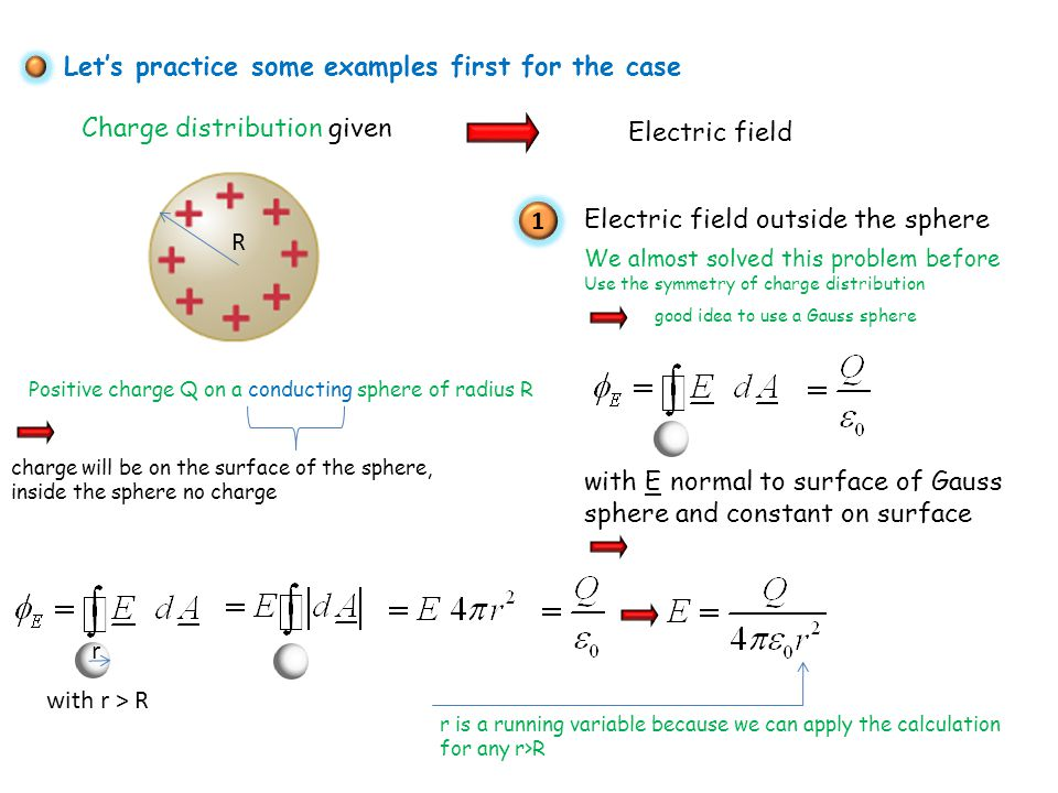 2 Electric field inside the sphere R Gauss sphere with r<R r no net charge inside the Gauss sphere r with r < R consistent with