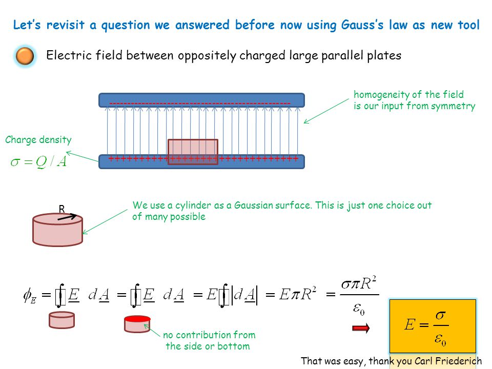 Obviously our choice of the Gaussian surface was arbitrary For example a box would work as good as the cylinder did a b Field lines at the surface of a charged conductor are always perpendicular to the surface ( otherwise an in-plane component would move the charges ) We can transfer above considerations to derive the general result for the electric field on an arbitrarily shaped conducting surface indicates that on the conducting surface E is perpendicular conducting surface with charge density 