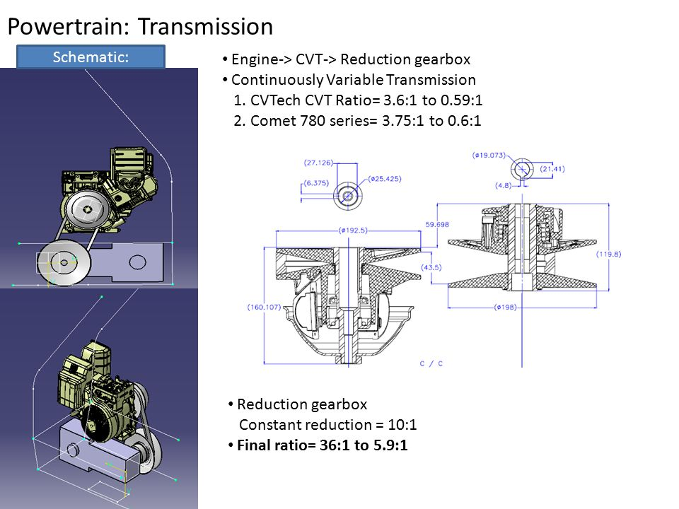 Powertrain: Reduction Input from CVT Output to driveshafts Total reduction: 11.45 Differential