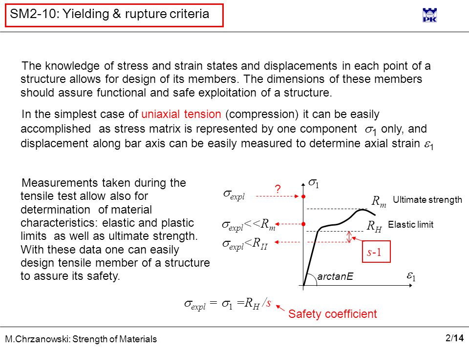3/143/14 M.Chrzanowski: Strength of Materials SM2-10: Yielding & rupture criteria In the more complex states of stress (for example in combined bending and shear) the evaluation of safe dimensioning (related to elastic limit) becomes ambiguous.