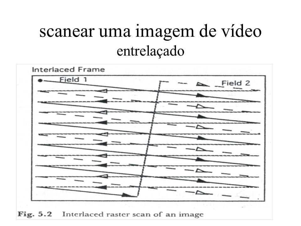 Relação largura/altura IAR (Image Aspect Ratio )is defined as the ratio of picture width to height IAR = w / h PAR (pel aspect ratio) = IAR * vertical_size / horizontal_size where horizontal_size is the width of the image in terms of pels and vertical_size is the height of the image in lines ex.Display IAR = 4:3 Image size = 720 pels * 486 lines PAR = 4/3 x 486/720 = 0.9 or IAR * display_vertical_size / display_horizontal_size