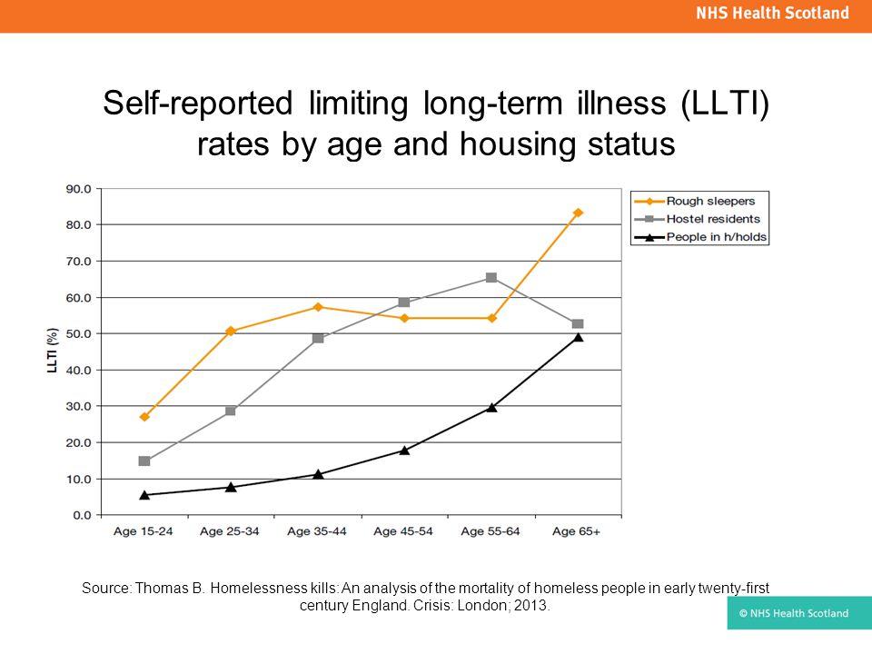 Mental health: Shorter life expectancy, 3 Scandinavian Countries