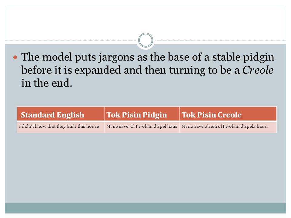 Creoles and pidgins come into existence out of a gradual changing from different standard languages.