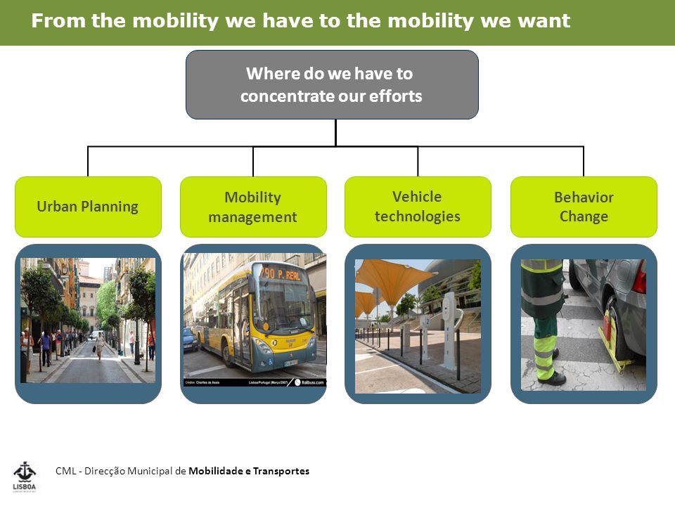 CML - Direcção Municipal de Mobilidade e Transportes VISÃO ESTRATÉGICA DA MOBILIDADE - VEM Lx MOBILITY STRATEGIC VISION for Lisbon from the mobility we have to the mobility we want River front 1950 1980 2012 1960