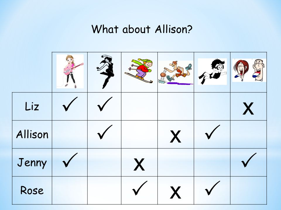 Liz  x Allison  x  Jenny  x  Rose  x  What about Allison?