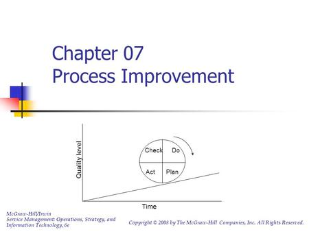 Chapter 07 Process Improvement