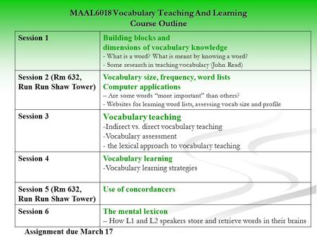 MAAL6018 Vocabulary Teaching And Learning Course Outline Session 1Building blocks and dimensions of vocabulary knowledge - What is a word? What is meant.