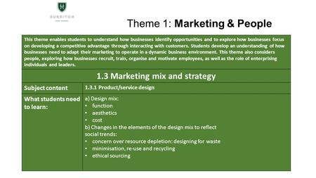 Theme 1: Marketing & People This theme enables students to understand how businesses identify opportunities and to explore how businesses focus on developing.