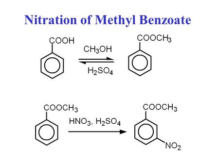 Nitration of Methyl Benzoate. A B C 50% Yield =25% Multistep Synthesis.