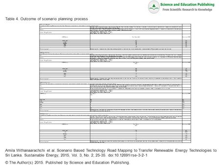 Table 4. Outcome of scenario planning process Amila Withanaarachchi et al. Scenario Based Technology Road Mapping to Transfer Renewable Energy Technologies.