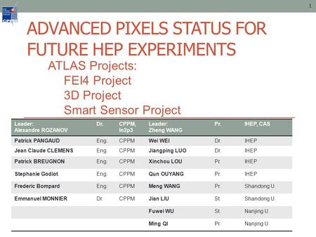 ADVANCED PIXELS STATUS FOR FUTURE HEP EXPERIMENTS Leader: Alexandre ROZANOV Dr.CPPM, In2p3 Leader: Zheng WANG Pr.IHEP, CAS Patrick PANGAUDEng.CPPMWei WEIDr.IHEP.