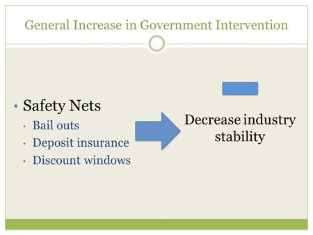 General Increase in Government Intervention Safety Nets Bail outs Deposit insurance Discount windows Decrease industry stability.