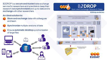 Store and exchange data with colleagues and team Synchronize multiple versions of data Ensure automatic desktop synchronization of large files B2DROP is.
