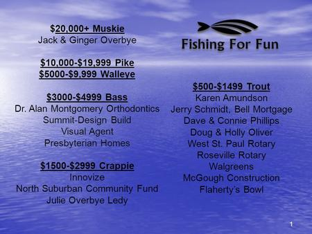 1 $20,000+ Muskie Jack & Ginger Overbye $10,000-$19,999 Pike $5000-$9,999 Walleye $3000-$4999 Bass Dr. Alan Montgomery Orthodontics Summit-Design Build.