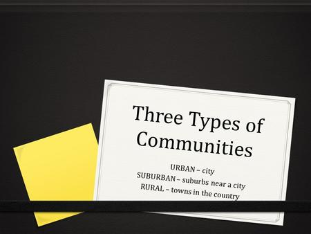 Three Types of Communities URBAN – city SUBURBAN – suburbs near a city RURAL – towns in the country.