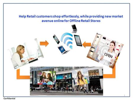 Help Retail customers shop effortlessly, while providing new market avenue online for Offline Retail Stores 1 Confidential.