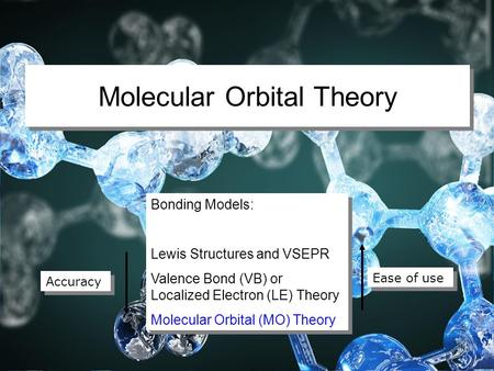 Molecular Orbital Theory Bonding Models: Lewis Structures and VSEPR Valence Bond (VB) or Localized Electron (LE) Theory Molecular Orbital (MO) Theory Bonding.