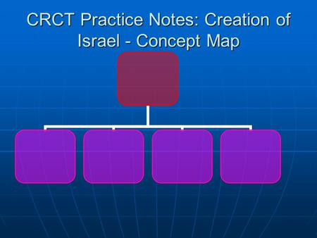 CRCT Practice Notes: Creation of Israel - Concept Map.