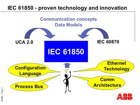 © ABB - Page 1 IEC 61850 - proven technology and innovation IEC 61850 UCA 2.0 IEC 60870 Communication concepts Data Models Ethernet Technology Process.