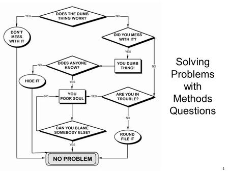 "1 Solving Problems with Methods Questions. 2 Problem solving is a process similar to working your way through a maze. But what are these ""steps"" and what."