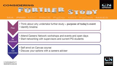 Plan Think about why undertake further study – purpose of today's event Identify timeline Be Informed Attend Careers Network workshops and events and open.