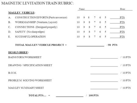 MAGNETIC LEVITATION TRAIN RUBRIC: MAGLEV VEHICLE: A.CONSTRUCTION EFFORTS (Parts are secure)10 9 8 7 6 5 PTS B.WORKMANSHIP (Neatness, Layout)10 9 8 7 6.