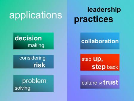 Collaboration culture of trust leadership practices problem solving decision making considering risk applications step up, step back.