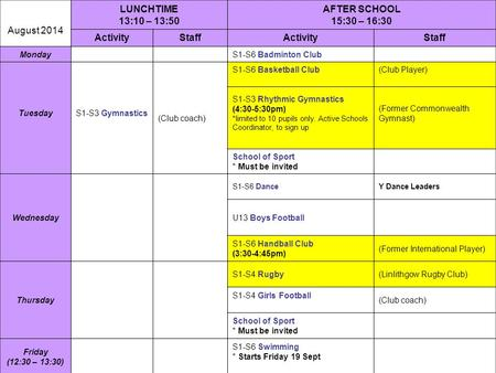 August 2014 LUNCHTIME 13:10 – 13:50 AFTER SCHOOL 15:30 – 16:30 ActivityStaffActivityStaff MondayS1-S6 Badminton Club TuesdayS1-S3 Gymnastics (Club coach)