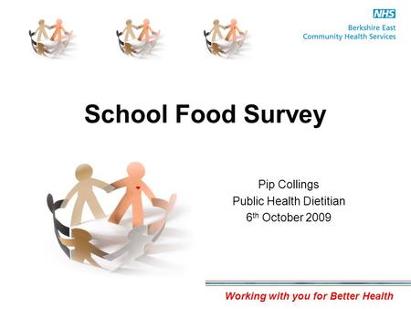 Working with you for Better Health School Food Survey Pip Collings Public Health Dietitian 6 th October 2009.