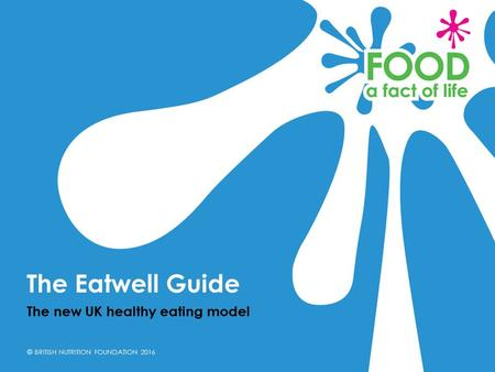 © BRITISH NUTRITION FOUNDATION 2016 The new UK healthy eating model The Eatwell Guide.