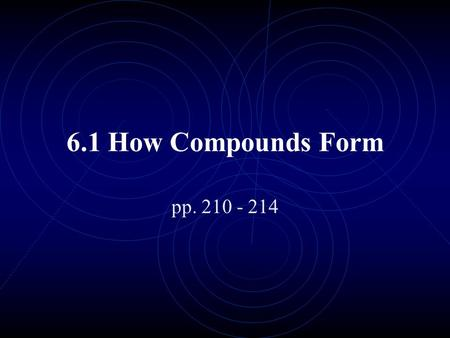 6.1 How Compounds Form pp. 210 - 214. Learning Goals By the end of this lesson, you should: Be able to explain the difference between an ionic bond and.