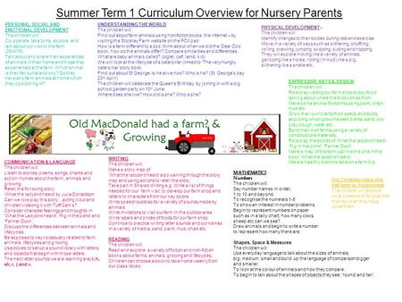 Summer Term 1 Curriculum Overview for Nursery Parents Old MacDonald had a farm? & Growing COMMUNICATION & LANGUAGE The children will: Listen to stories,