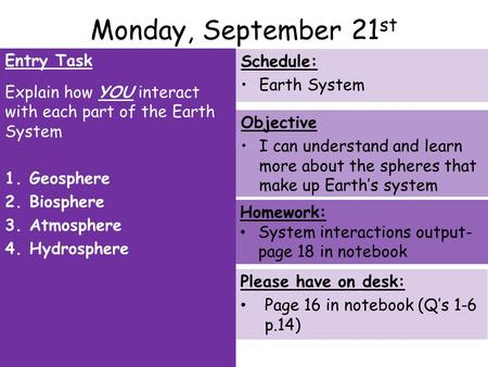 Monday, September 21 st Entry Task Explain how YOU interact with each part of the Earth System 1.Geosphere 2.Biosphere 3.Atmosphere 4.Hydrosphere Schedule: