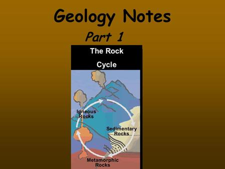 Geology Notes Part 1 The Rock Cycle. What is a rock? A rock is a mixture of such minerals, rock fragments, volcanic glass, organic matter, or other natural.
