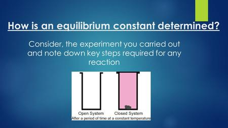 How is an equilibrium constant determined? Consider, the experiment you carried out and note down key steps required for any reaction.