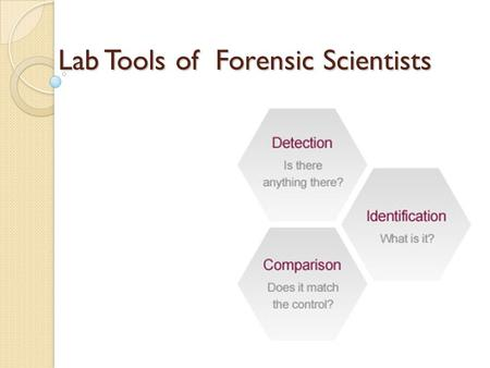 Lab Tools of Forensic Scientists. Detection Presumptive tests ◦ Give idea as to what probably is in a sample/what definitely is not in a sample  Ex: